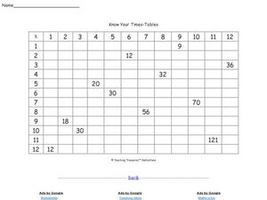 Know Your Times Tables Worksheet