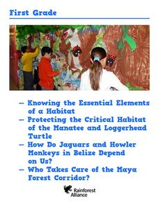 Knowing the Essential Elements of a Habitat Lesson Plan