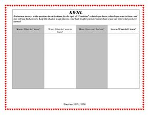 Kwhl Chart Worksheet