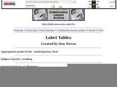 Label Tables Lesson Plan