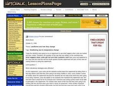 Landforms and how they change Lesson Plan