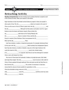 Landforms and Resources in East Asia Worksheet