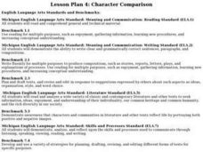 Language Arts: Character Comparison Lesson Plan