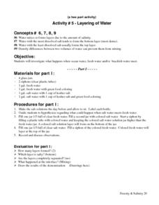 Layering of Water Lesson Plan