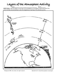 ... of the Atmosphere Activity 7th - 9th Grade Worksheet | Lesson Planet