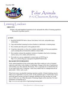 Lemming Lowdown Lesson Plan