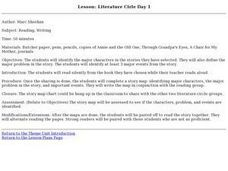 Lesson: Literature Cirle Day 1 Lesson Plan