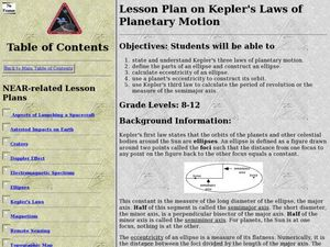 lesson plan on kepler 39 s laws of planetary motion 8th 12th grade lesson plan lesson planet. Black Bedroom Furniture Sets. Home Design Ideas