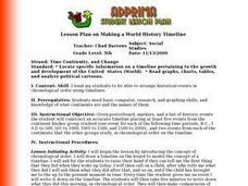 Lesson Plan on Making a World History Timeline Lesson Plan