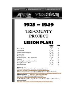 "Lesson Plans for the ""Tri-County"" Project--Saving Nebraska's Water Lesson Plan"