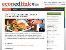 Let's Talk Turkey: The Cost of Thanksgiving Dinner Lesson Plan