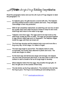 Life Cycle or Frogs: Reading Comprehension Worksheet