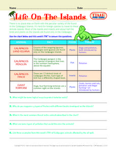 Life on the Islands (Galapagos Islands) Lesson Plan