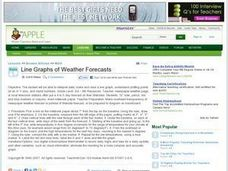 Line Graphs of Weather Forecasts Lesson Plan