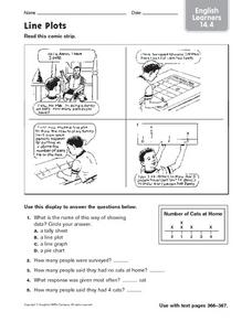 Line Plots: ELL Math Worksheet