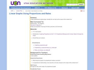 Linear Graphs Using Proportions and Rates Lesson Plan
