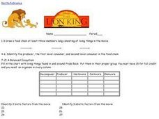 Lion King 6th - 12th Grade Worksheet | Lesson Planet