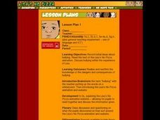 Lisa's No Pizza: Bullying Website Lesson Plan