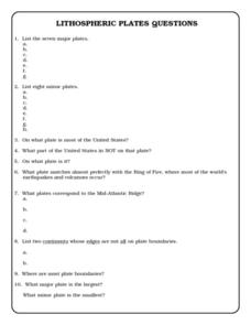 Lithospheric Plate Questions Worksheet