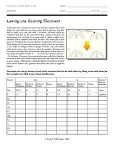 Losing and Gaining Electrons Worksheet