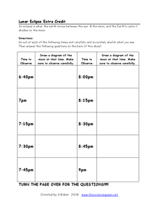 Lunar Eclipse 6th - 8th Grade Worksheet | Lesson Planet