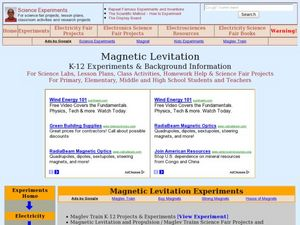 Magnetic Levitation Lesson Plan