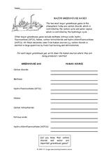 Printables Greenhouse Effect Worksheet major greenhouse gases 5th 8th grade worksheet lesson planet worksheet