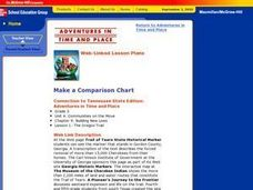 Make a Comparison Chart Lesson Plan