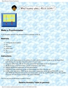 Make a Psychrometer Lesson Plan