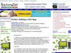 Making a Life Map Lesson Plan