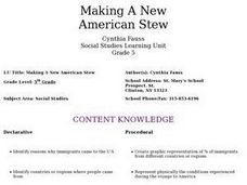 Making a New American Stew Lesson Plan