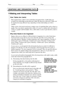 Making and Interpreting Tables Worksheet