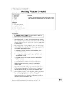Making Picture Graphs Lesson Plan