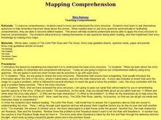 Mapping Comprehension Lesson Plan