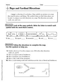 Maps and Cardinal Directions Worksheet