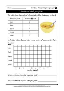 Maps and Lines Worksheet
