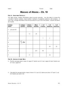 Masses of Atoms Worksheet