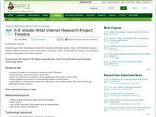Master Artist Internet Research Project: Timeline Lesson Plan