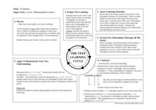 Math- A Level Differentiated Lesson Lesson Plan