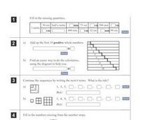 Math Sequences, Patterns and Rules Worksheet