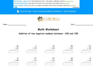 Math Worksheet: Addition of Two Negative Numbers #2 Worksheet
