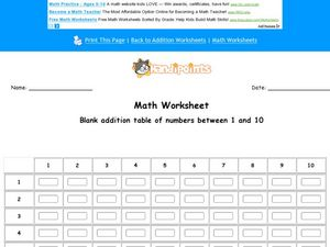 Math Worksheet:  Blank Addition Table Worksheet