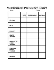 Measurement Proficiency Review Worksheet