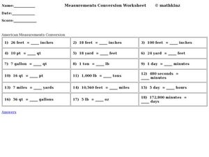 Measurements Conversion Worksheet Worksheet
