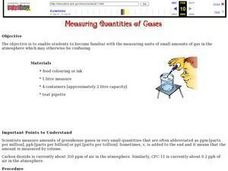 Measuring Quantities of Gases Activity Lesson Plan