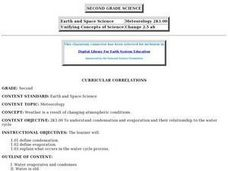 Meteorology (Condensation) Lesson Plan