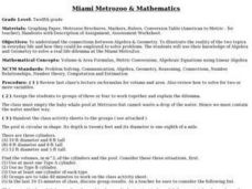 Miami Metrozoo & Mathematics Lesson Plan
