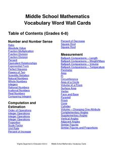 Middle School Mathematics Vocabulary Word Wall Cards 5th - 9th Grade ...