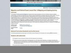 Migration and Political Power Lesson Plan: A Mapping and Graphing Activity Lesson Plan