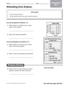 Misleading Data Displays: Homework Worksheet